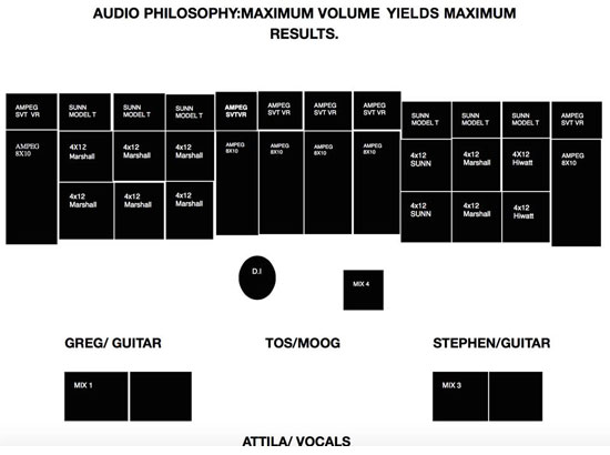 Sunn O))) - Temples Festival 2015 - Stage Layout