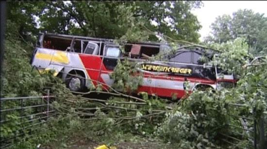 Baroness Coach Crash